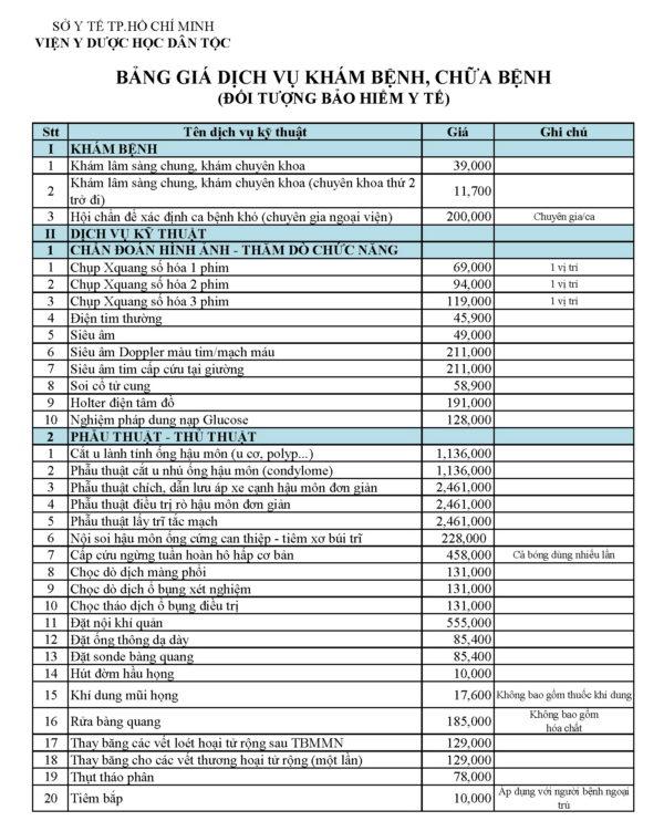 Bảng giá viện phí của Viện Y Dược Học Dân tộc